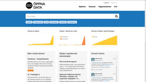 New Öppnadata.se