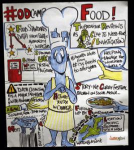 IMAGE 5 ODCamp food by Drawnalism (1)