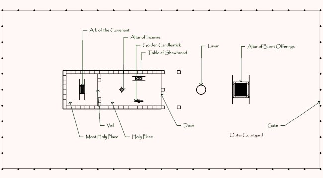 Tabernacle floorplan