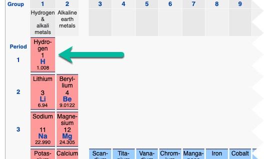 Hydrogen Periodic Table