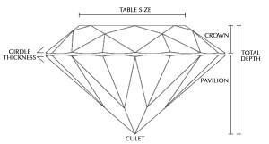 Cut  D Diamante Limited