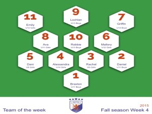 Team of the Week 4