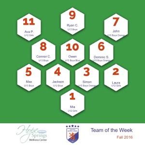 Hope Springs Team of the Week 1