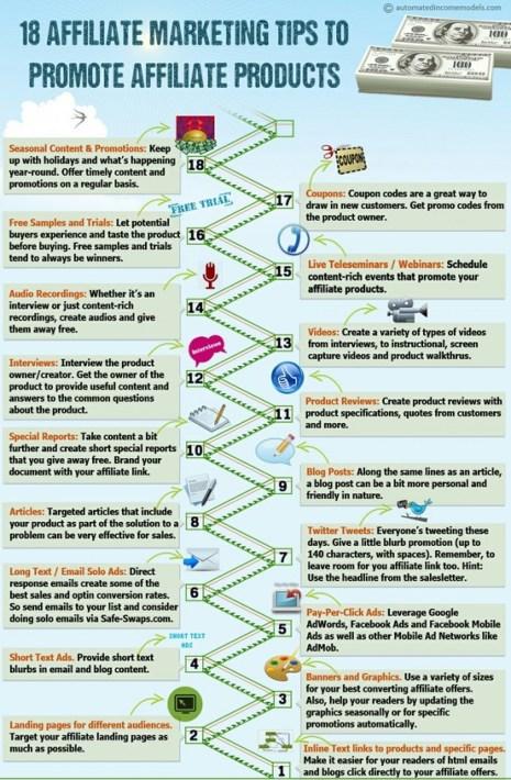 18 Affiliate Marketing Tips