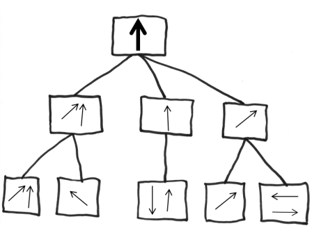 Org Chart with Bad Alignment v1