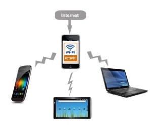 Ilustrasi Wi-Fi Tethering
