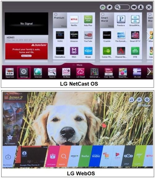LG Smart TV OS