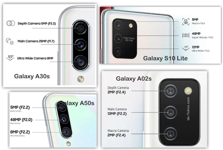 Samsung Triple Camera