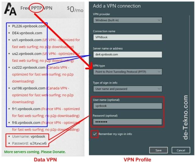 Profile VPN Windows 10