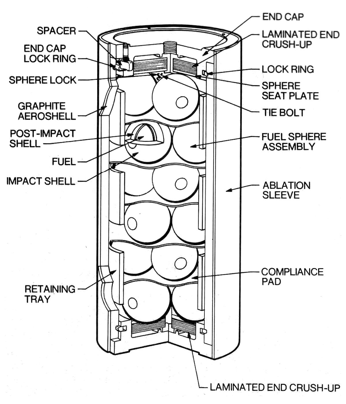 Radionuklidbatterie