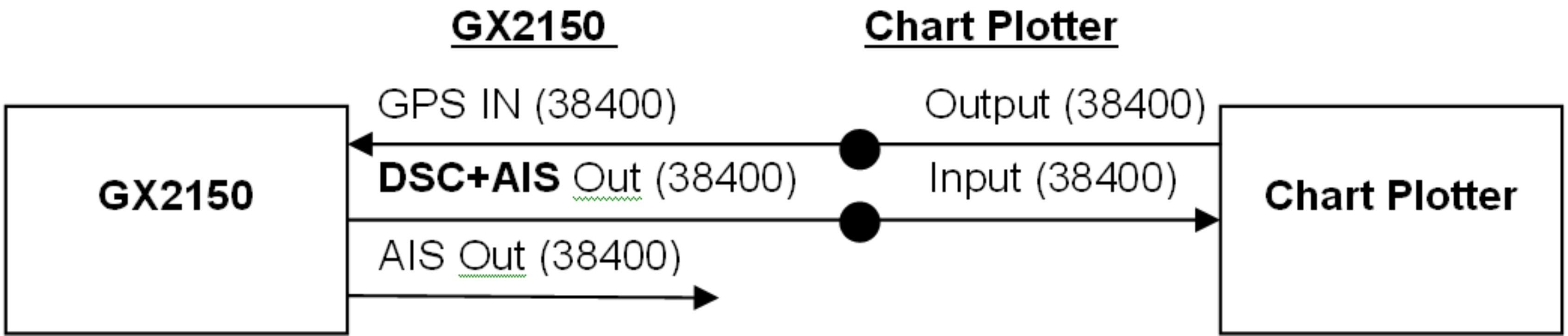 i command nmea wiring diagrams lowrance elite 3x wiring