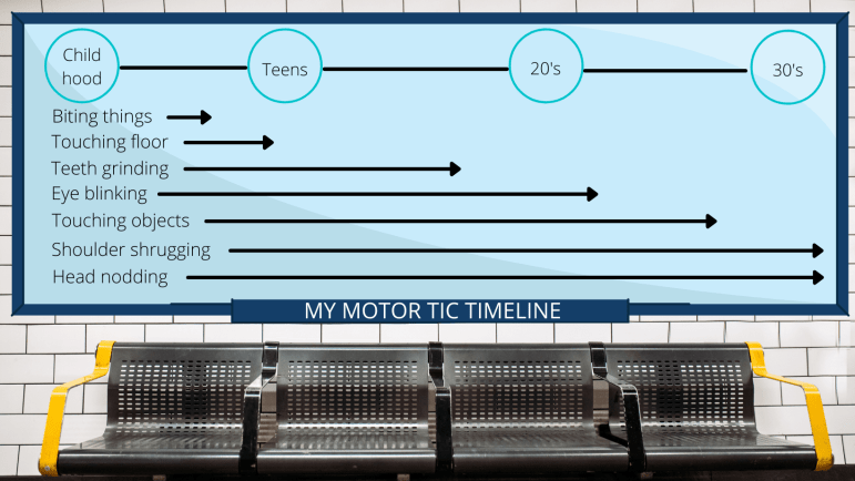 My motor tic timeline
