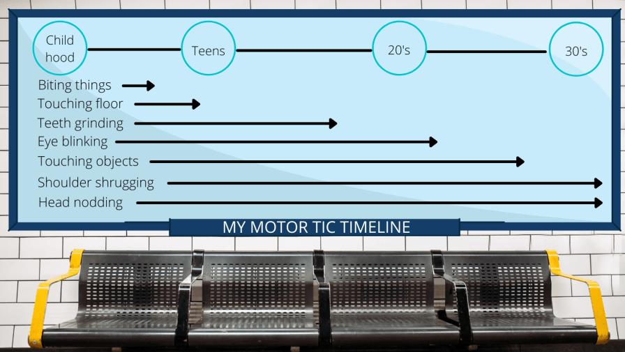 Motor tics timeline