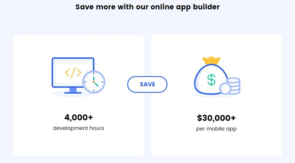 Swing2App : One Point Solution For All App Creators