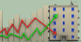 volatility-real-estate-TS