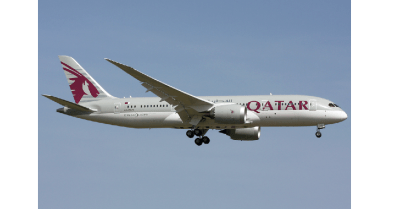 Qatar Airways Fares Sale : Fly India from Select US Cities from $678 R/T
