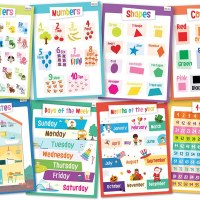 Amazon : Educational Posters - Toddler Set - 8 Large Posters Just $8.95 (Reg : $14.99) (As of 3/30/2020 1.10 PM CST)