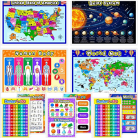 Amazon: Laminated Educational Posters Now $11.04