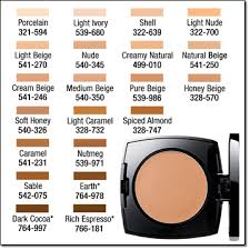 Avon's Ideal Flawless Invisible Coverage Cream to Powder Foundation