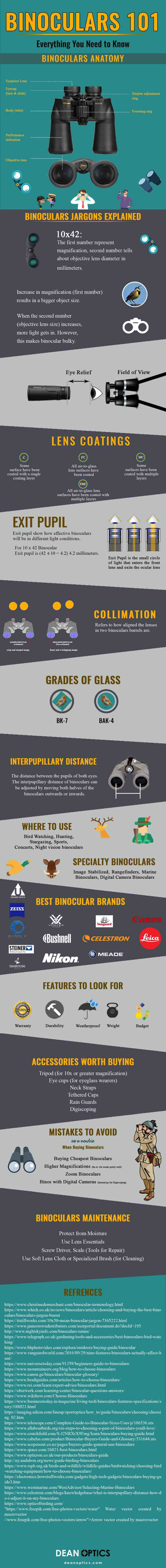 what to look for when buying binoculars infographic