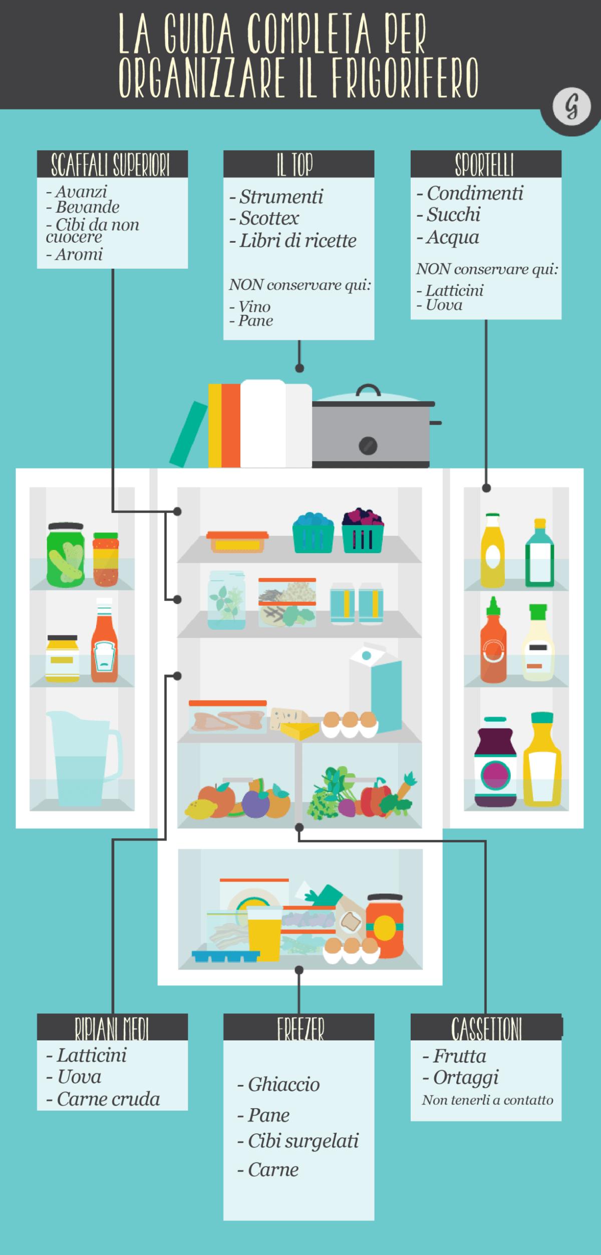 organizzare_spazi_frigorifero