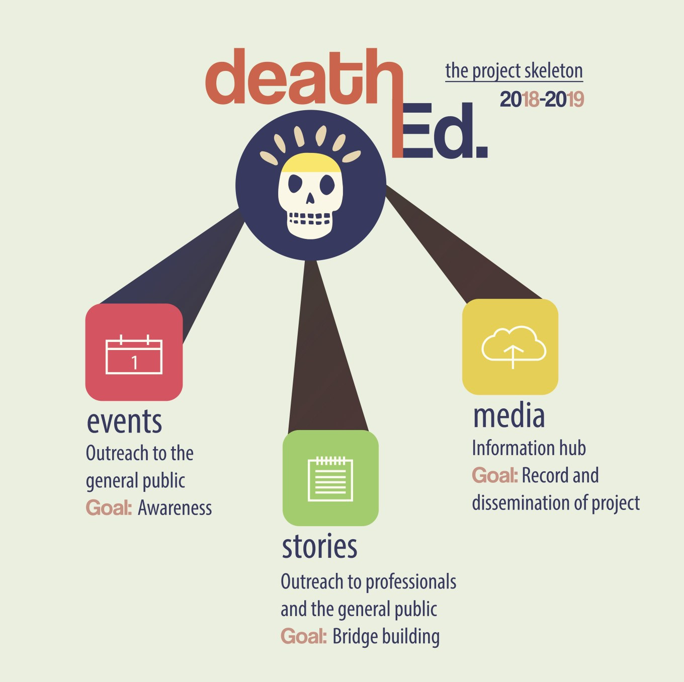 DeathEd-infograph