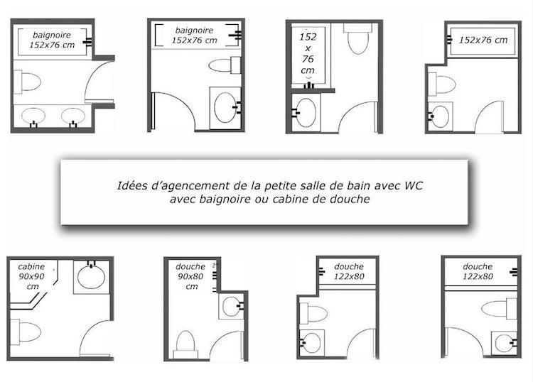 agencement salle de bain de 2 a 5 m
