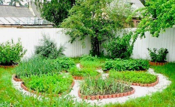 circular garden design ideas Vegetable garden ideas – decorative designs of the garden plot