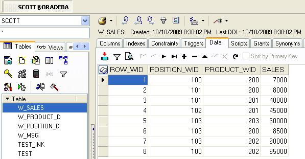 OBIEE - Localisation - Externalize Metadata Strings (3/6)