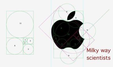 Fibonacci construction of the Apple Logo