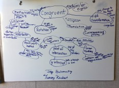 concept map 3