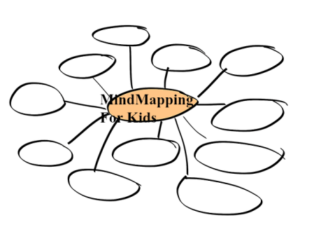 mindmapping-for-kids