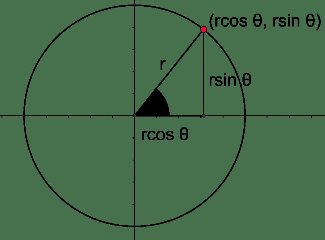 Trigonometry Yoga