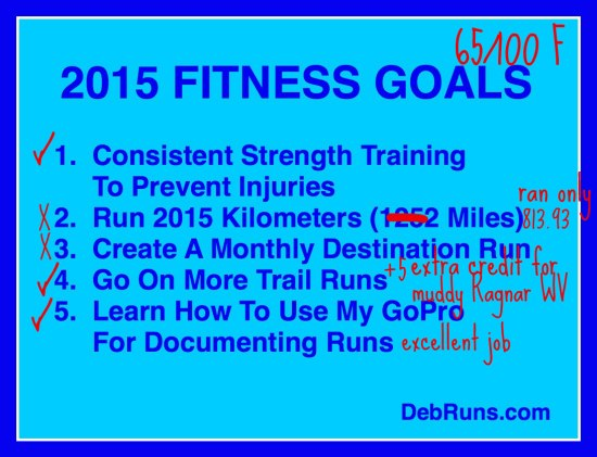 2015RunningFitnessGoalsPosterGraded