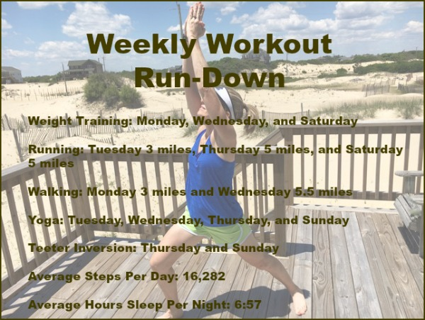 WeeklyWorkoutRunDownJuly32016