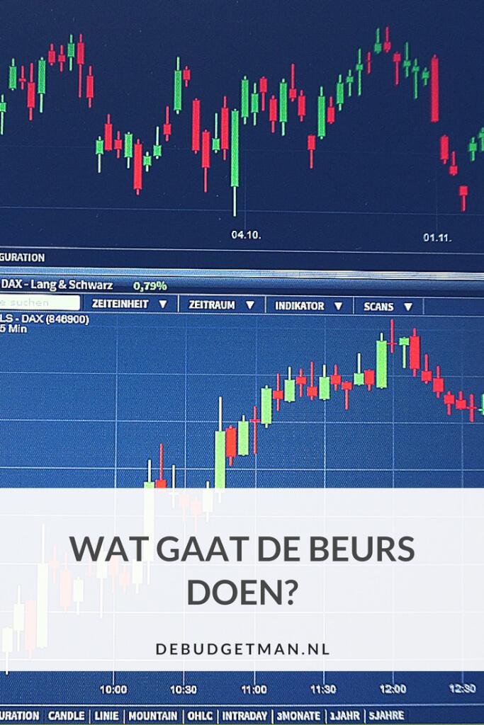 Wat gaat de beurs doen? debudgetman.nl