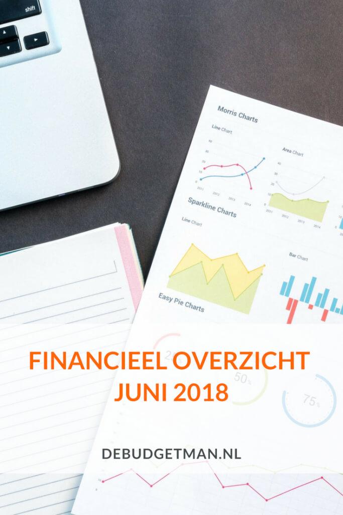 financieel overzicht juni 2018; debudgetman.nl
