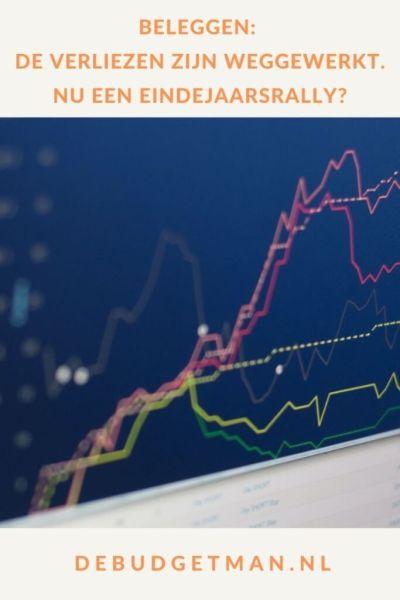 Beleggen: de verliezen zijn weggewerkt. Nu een eindejaarsrally? #beleggen #geld #indexfondsen #DeBudgetman