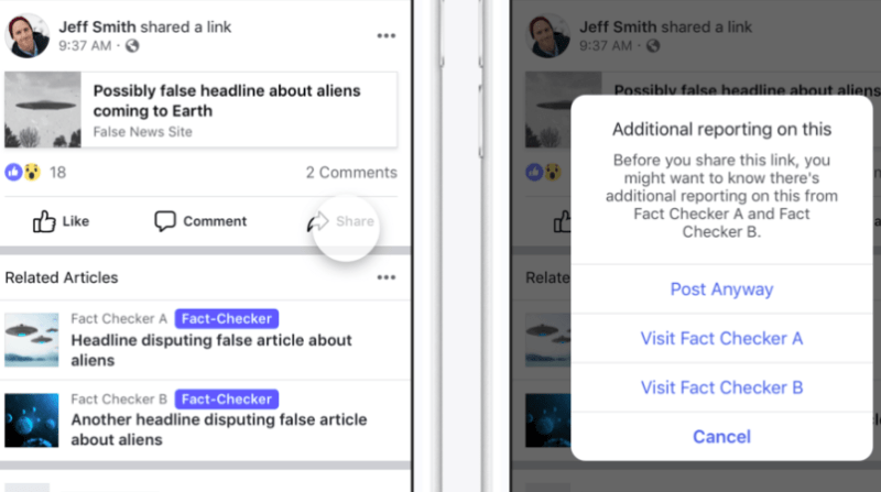 Facebook Dumps Fake News Warning Tag and Does This Instead