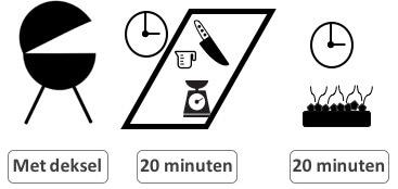 MetDeksel-20minVoorbereiding20minutenbbq
