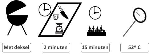 Tijden en temperaturen kogelbiefstuk