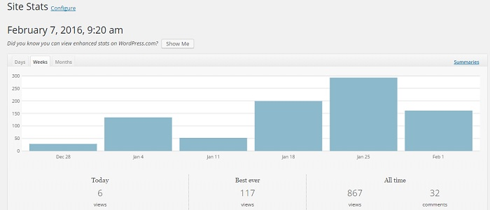 Total page views in month 1 for my new site = just over 700. Not bad for a soft launch with no promo