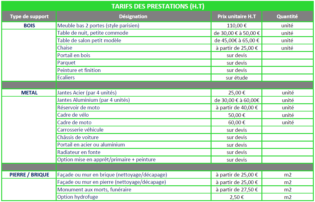 Tarifs des prestations decap industrie for Tarif tonte de pelouse au m2