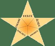 estrella de sabores