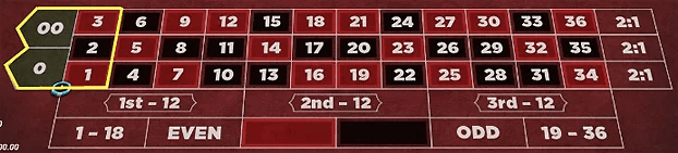 3bd74569ae64f0d68cae739390f93385 - ベラジョンカジノのルーレットで勝てない人必見!ルーレットの基本ルール、遊び方を紹介
