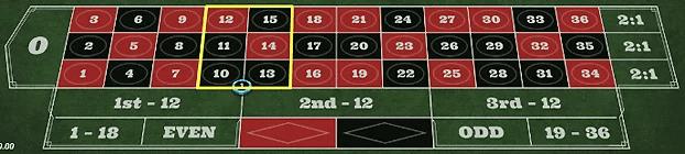 43fef522b4b9fb8a5eab16f023930601 - ベラジョンカジノで遊べる全種類のルーレットを紹介。最低・最高ベット額が分かるテーブルリミットのまとめ