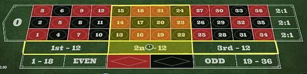 b4b4de2c77f9f067192fe10a8f50b7b0 - ベラジョンカジノのルーレットで勝てない人必見!ルーレットの基本ルール、遊び方を紹介