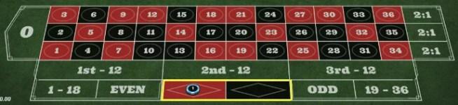 cda60fd212623b51bde8d0c18670fa2d - ベラジョンカジノで遊べる全種類のルーレットを紹介。最低・最高ベット額が分かるテーブルリミットのまとめ