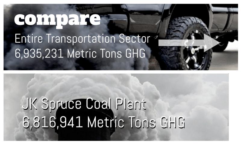 san antonio climate polluters: comparison