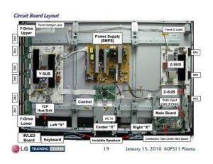 Plasma XYZ Board Troubleshooting | DIY Forums